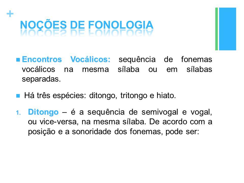 + Encontros Vocálicos: Encontros Vocálicos: sequência de fonemas vocálicos na mesma sílaba ou em sílabas separadas. Há três espécies: ditongo, tritong