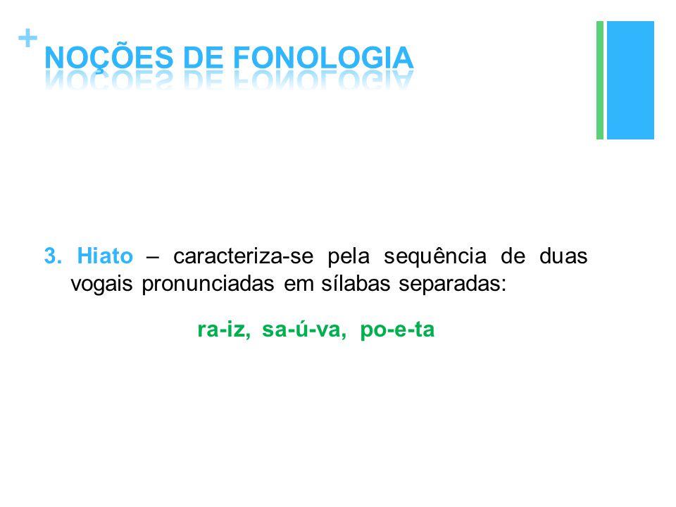 + 3. Hiato – caracteriza-se pela sequência de duas vogais pronunciadas em sílabas separadas: ra-iz, sa-ú-va, po-e-ta
