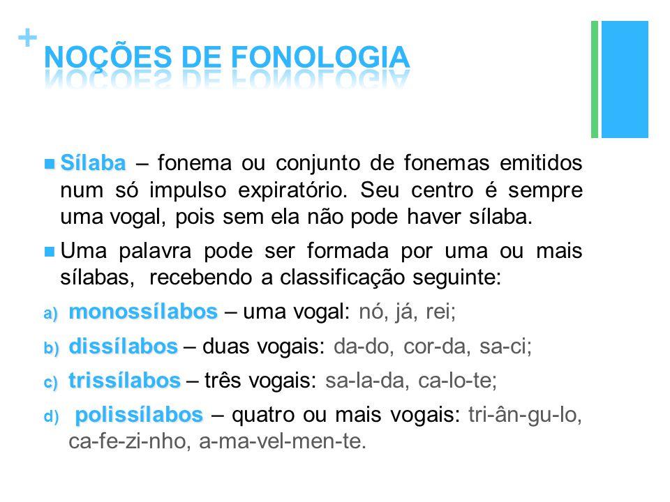 + Sílaba – Sílaba – fonema ou conjunto de fonemas emitidos num só impulso expiratório. Seu centro é sempre uma vogal, pois sem ela não pode haver síla