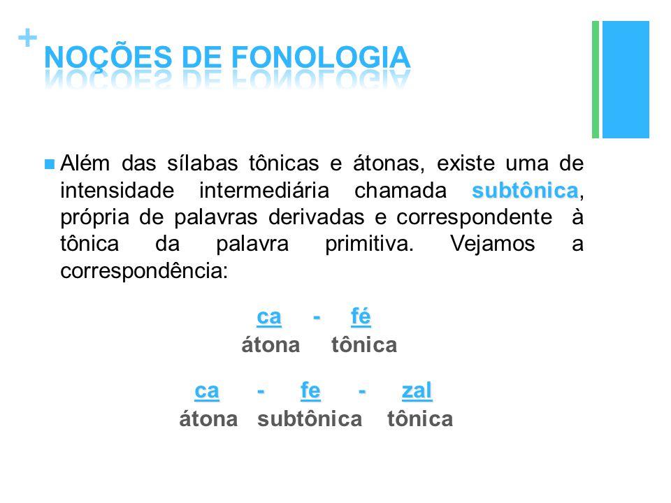 + subtônica Além das sílabas tônicas e átonas, existe uma de intensidade intermediária chamada subtônica, própria de palavras derivadas e corresponden