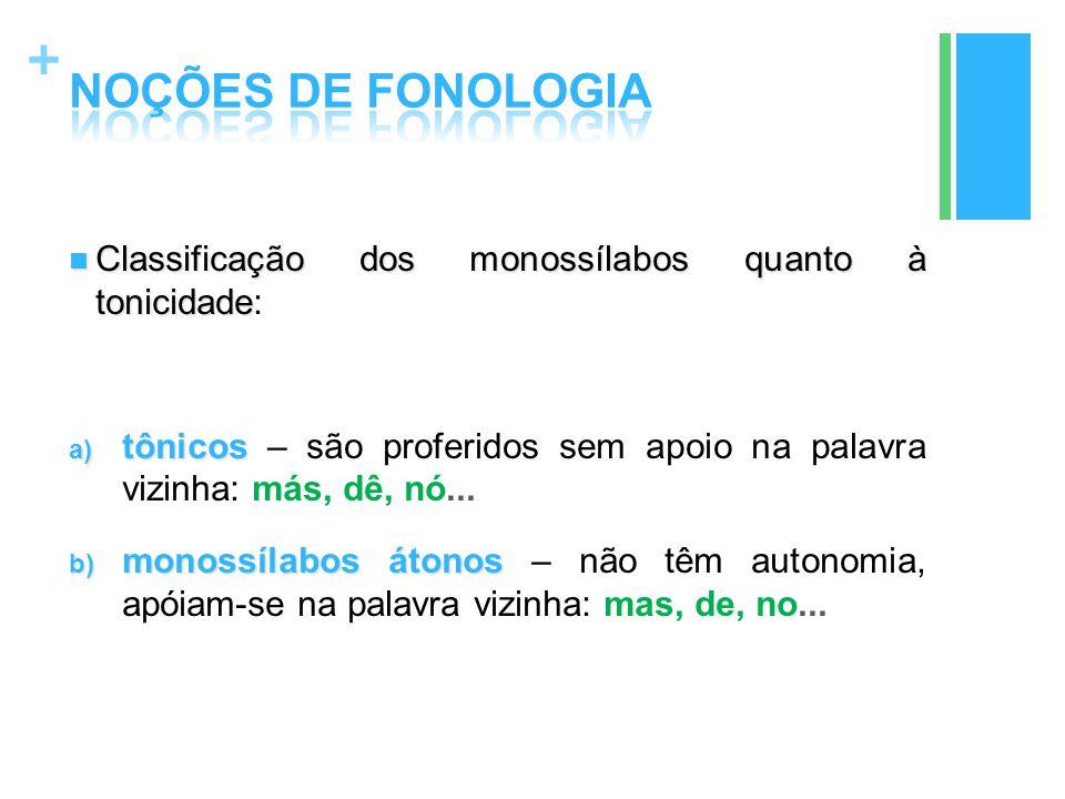 + Classificação dos monossílabos quanto à tonicidade Classificação dos monossílabos quanto à tonicidade: a) tônicos a) tônicos – são proferidos sem ap