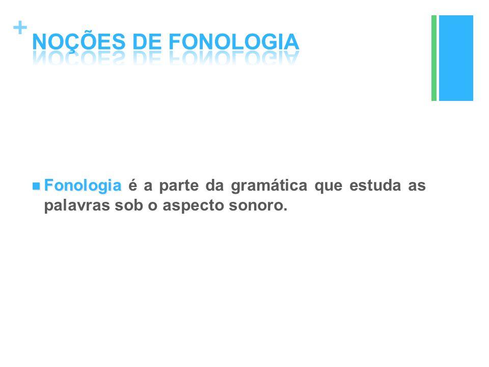 + Fonologia Fonologia é a parte da gramática que estuda as palavras sob o aspecto sonoro.
