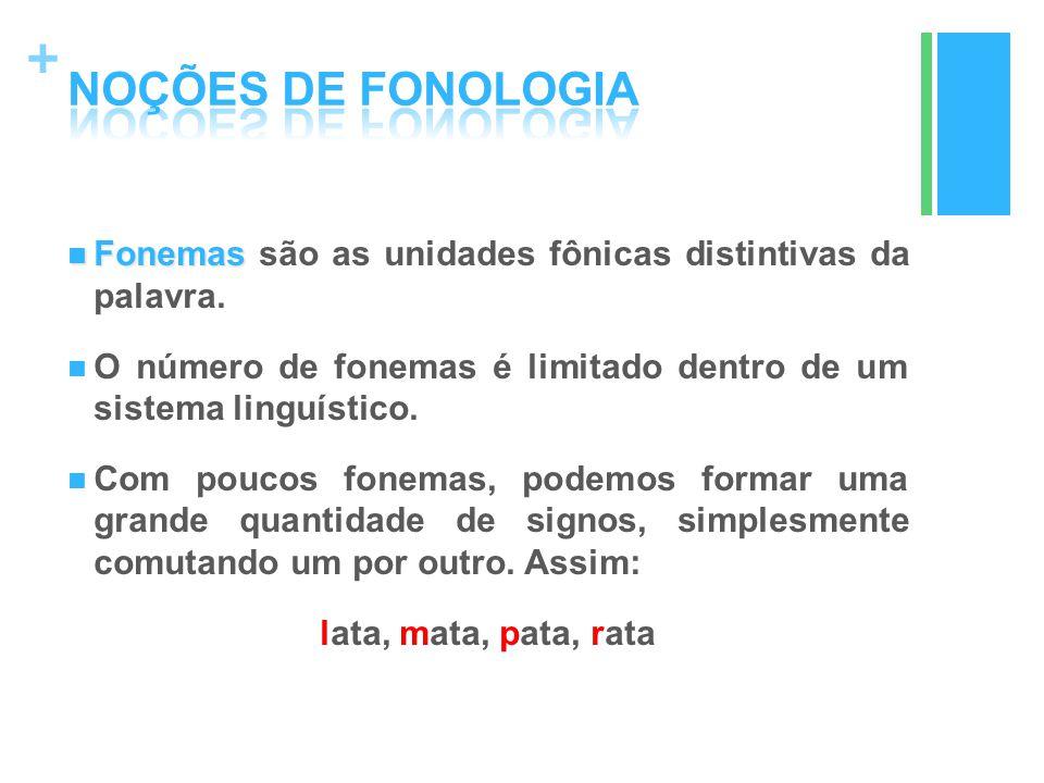 + Fonemas Fonemas são as unidades fônicas distintivas da palavra. O número de fonemas é limitado dentro de um sistema linguístico. Com poucos fonemas,
