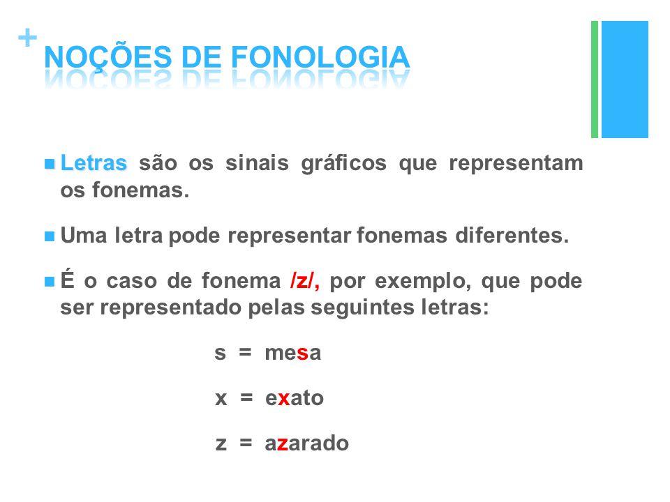 + Letras Letras são os sinais gráficos que representam os fonemas. Uma letra pode representar fonemas diferentes. É o caso de fonema /z/, por exemplo,