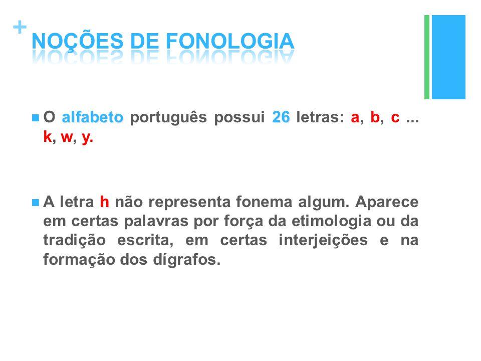 + alfabeto26 O alfabeto português possui 26 letras: a, b, c... k, w, y. h A letra h não representa fonema algum. Aparece em certas palavras por força