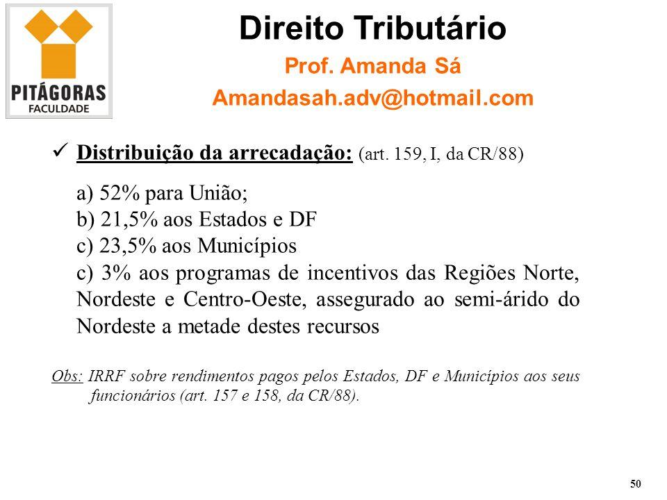 Imposto de Renda Pessoa Física – Prof.Leonardo Ventura 50 Distribuição da arrecadação: (art.
