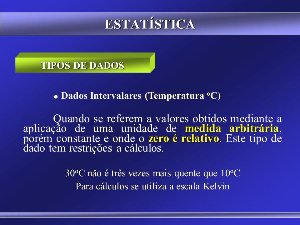 ESTATÍSTICA  Dados Nominais (Sexo, Raça, Cor dos Olhos)  Dados Ordinais (Grau de Satisfação)  Dados Numéricos Contínuos (Altura, Peso)  Dados Numéricos Discretos (Número de Filiais) Estatísticas aplicadas em alguns tipos de dados não podem ser aplicadas a outros. TIPOS DE DADOS