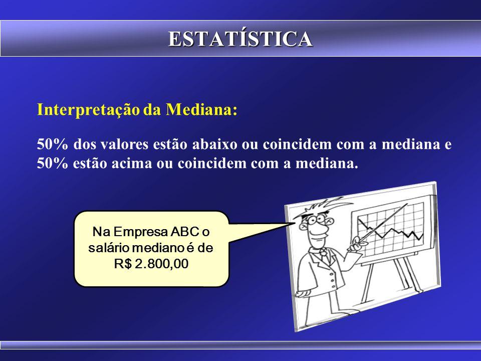 ESTATÍSTICA MEDIANA Fonte: http://guiacemtiradentes.blogspot.com.br/2013/03/moda-mediana-media-matematica.html