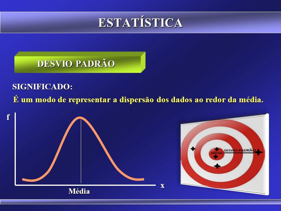 ESTATÍSTICA Variância da Amostra ( s 2 ou v ) s 2 =  ( x - x ) 2 / ( n -1 ) Desvio Padrão da amostra ( s ou DP ) = Raiz quadrada da variância s  s 2 A dispersão nas amostras é menor do que na população, por isso é que se faz este ajuste matemático VARIÂNCIA E DESVIO PADRÃO NA AMOSTRA