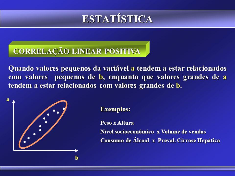 ESTATÍSTICA DIAGRAMA DE DISPERSÃO Mostra o comportamento de duas variáveis quantitativas (com dados numéricos). aaa b b b