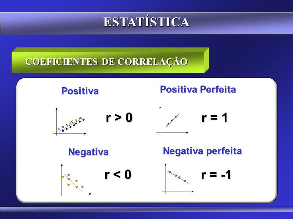 ESTATÍSTICA r = n. (X.Y) -  X.  Y n.  X 2 - (  X) 2.