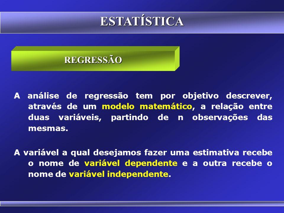 Prof. Hubert Chamone Gesser, Dr. Regressão Linear Retornar