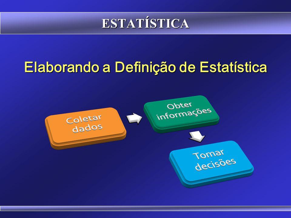 ESTATÍSTICA ESTATÍSTICA statusisticum Origem no latim status (estado) + isticum (contar) Informações referentes ao estado Coleta, Organização, Descriç