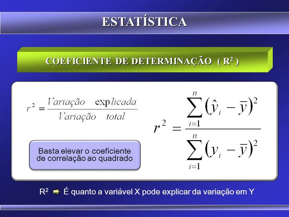 ESTATÍSTICA RETA IMAGEM DA REGRESSÃO (Microsoft Excel)