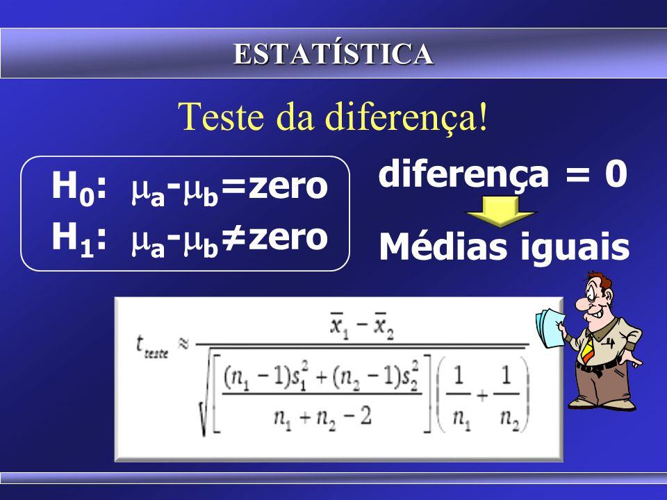 Analisando duas amostras ≠ ≠ ? ESTATÍSTICA
