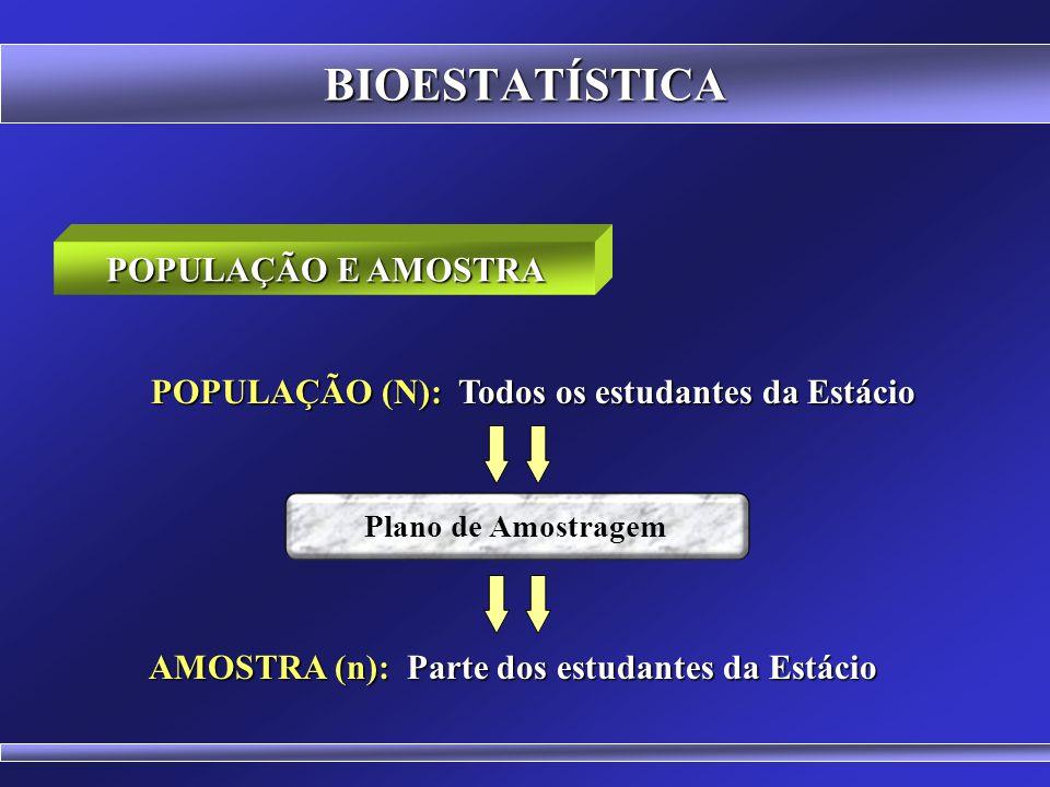 ESTATÍSTICA É um valor típico representativo de um conjunto de dados.