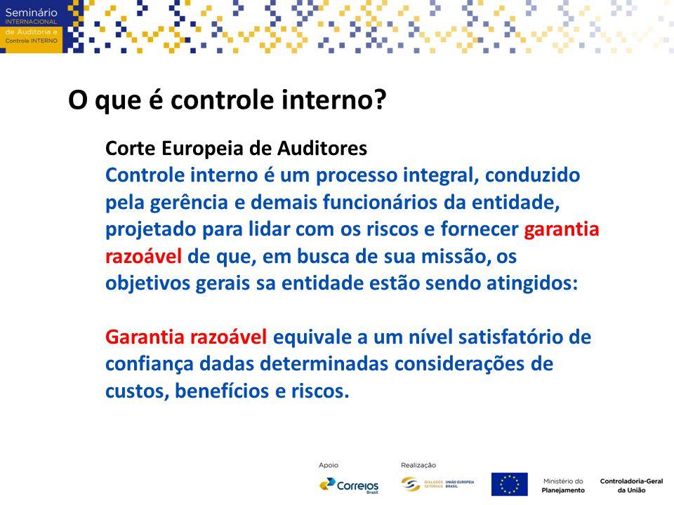 Porquê Controle Interno  Controle interno é projetado para apoiar organizações a atingir seus objetivos;  Ajuda organizações a cumprirem objetivos financeiros e de conformidade;  Ajuda a melhorar o desempenho da organização.