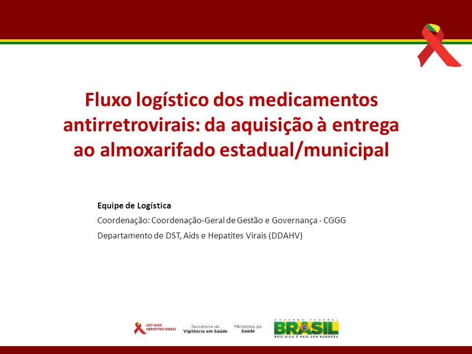 Equipe de Logística Coordenação: Coordenação-Geral de Gestão e Governança - CGGG Departamento de DST, Aids e Hepatites Virais (DDAHV) Fluxo logístico