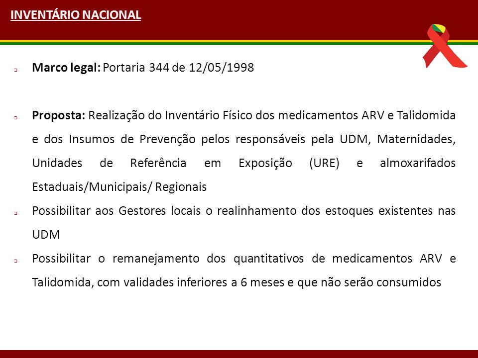 Brasília, 14 a 16 de abril de 2009 INVENTÁRIO NACIONAL  Marco legal: Portaria 344 de 12/05/1998  Proposta: Realização do Inventário Físico dos medic