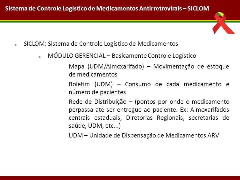 Sistema de Controle Logístico de Medicamentos Antirretrovirais – SICLOM  SICLOM: Sistema de Controle Logístico de Medicamentos  MÓDULO GERENCIAL – B