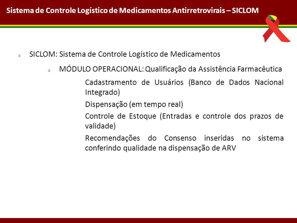 Sistema de Controle Logístico de Medicamentos Antirretrovirais – SICLOM  SICLOM: Sistema de Controle Logístico de Medicamentos  MÓDULO OPERACIONAL: