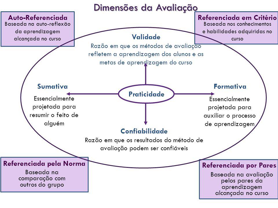 Dimensões da Avaliação FormativaSumativa Confiabilidade Razão em que os resultados do método de avaliação podem ser confiáveis Validade Razão em que o