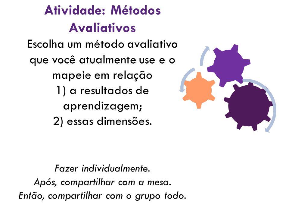 Atividade: Métodos Avaliativos Escolha um método avaliativo que você atualmente use e o mapeie em relação 1) a resultados de aprendizagem; 2) essas dimensões.