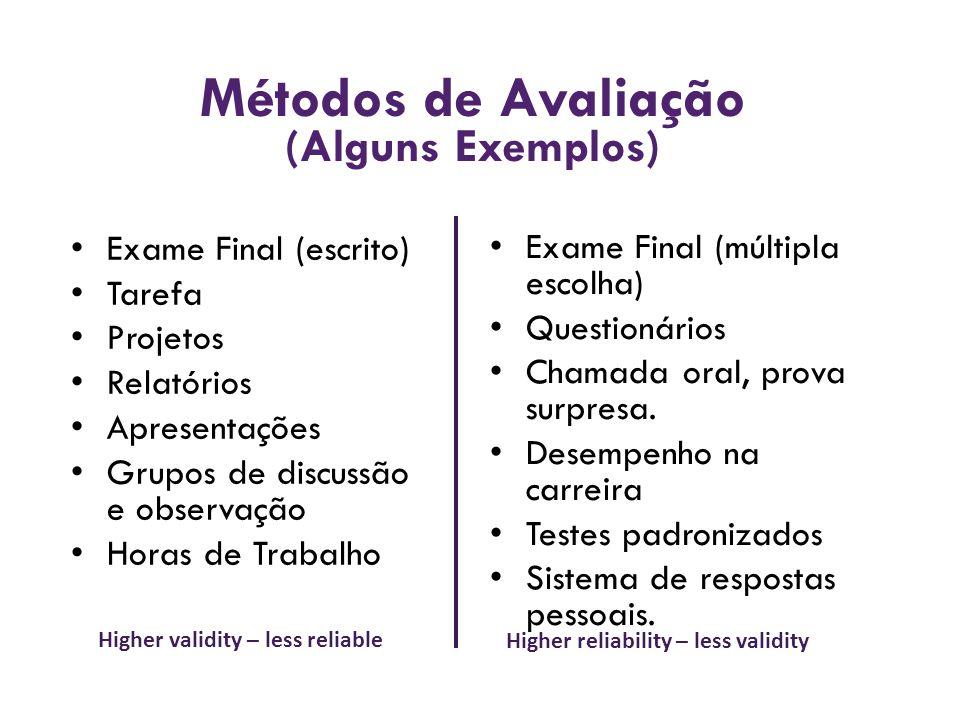 Métodos de Avaliação (Alguns Exemplos) Exame Final (escrito) Tarefa Projetos Relatórios Apresentações Grupos de discussão e observação Horas de Trabal