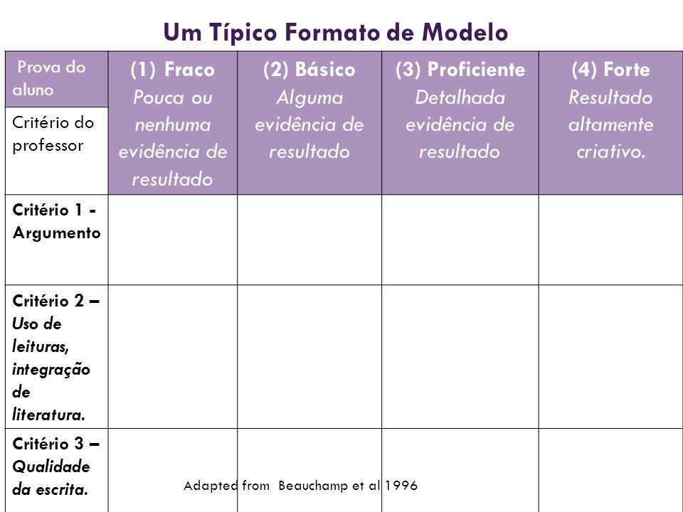 Um Típico Formato de Modelo Prova do aluno (1)Fraco Pouca ou nenhuma evidência de resultado (2) Básico Alguma evidência de resultado (3) Proficiente D