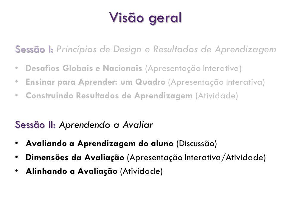 Visão geral Sessão I: Sessão I: Princípios de Design e Resultados de Aprendizagem Desafios Globais e Nacionais (Apresentação Interativa) Ensinar para