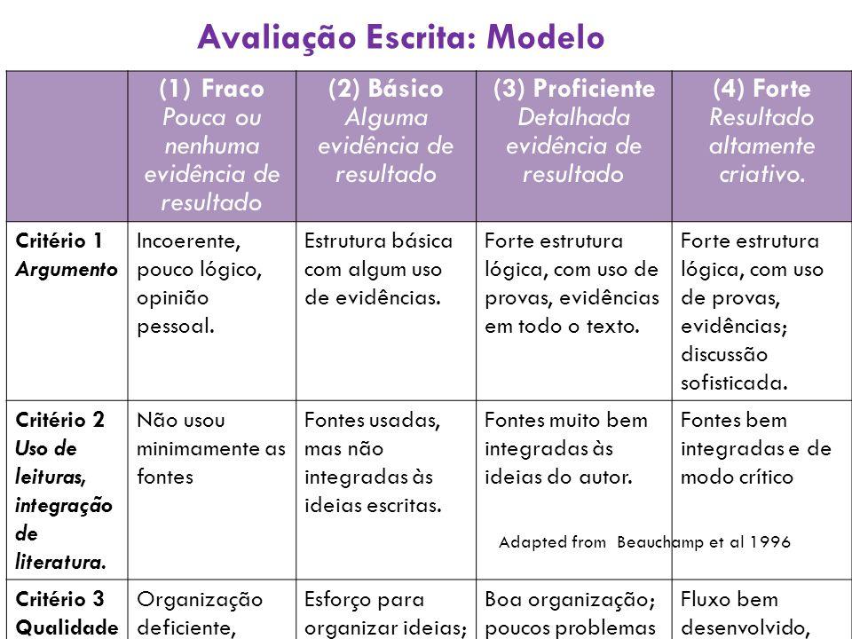 Avaliação Escrita: Modelo (1)Fraco Pouca ou nenhuma evidência de resultado (2) Básico Alguma evidência de resultado (3) Proficiente Detalhada evidênci