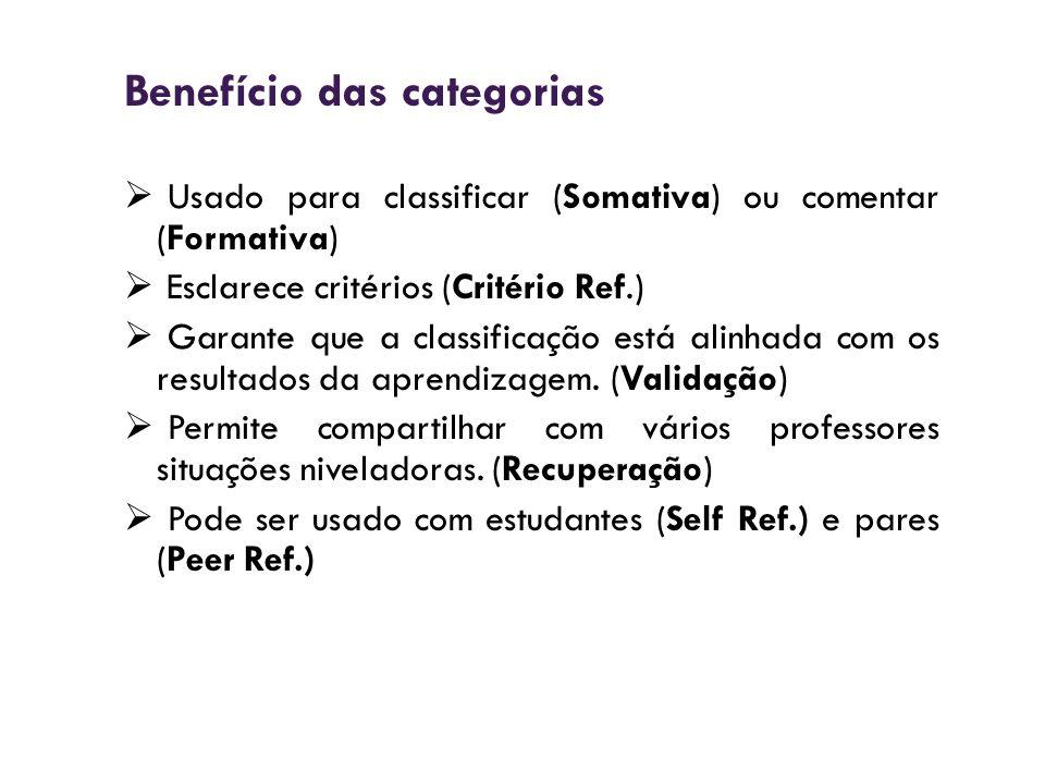 Benefício das categorias  Usado para classificar (Somativa) ou comentar (Formativa)  Esclarece critérios (Critério Ref.)  Garante que a classificação está alinhada com os resultados da aprendizagem.