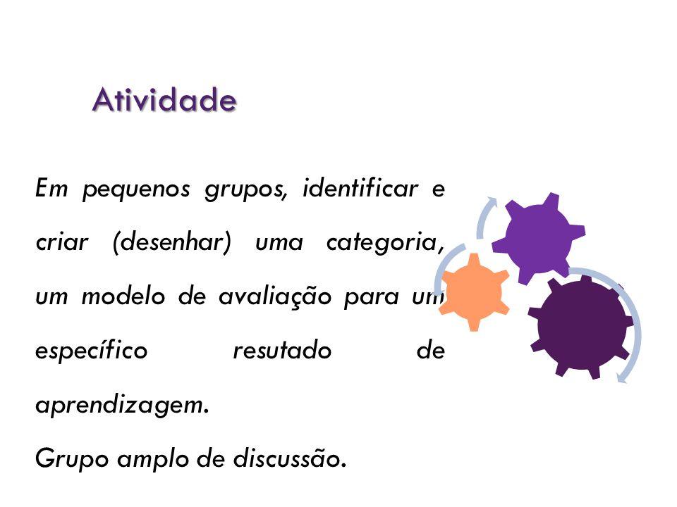 Atividade Em pequenos grupos, identificar e criar (desenhar) uma categoria, um modelo de avaliação para um específico resutado de aprendizagem. Grupo