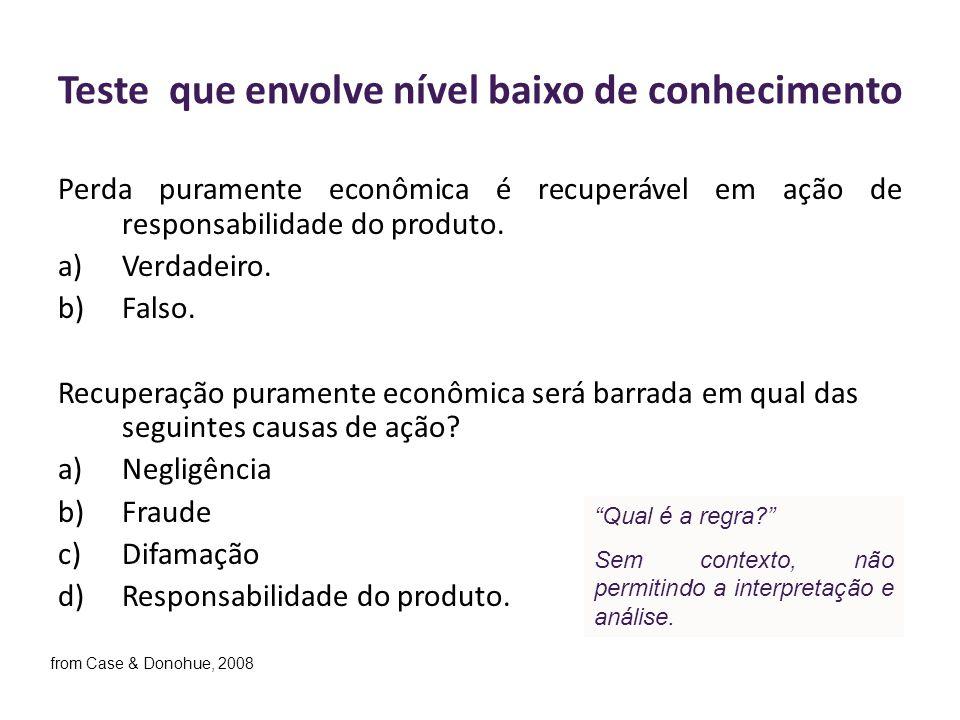 Teste que envolve nível baixo de conhecimento Perda puramente econômica é recuperável em ação de responsabilidade do produto. a)Verdadeiro. b)Falso. R