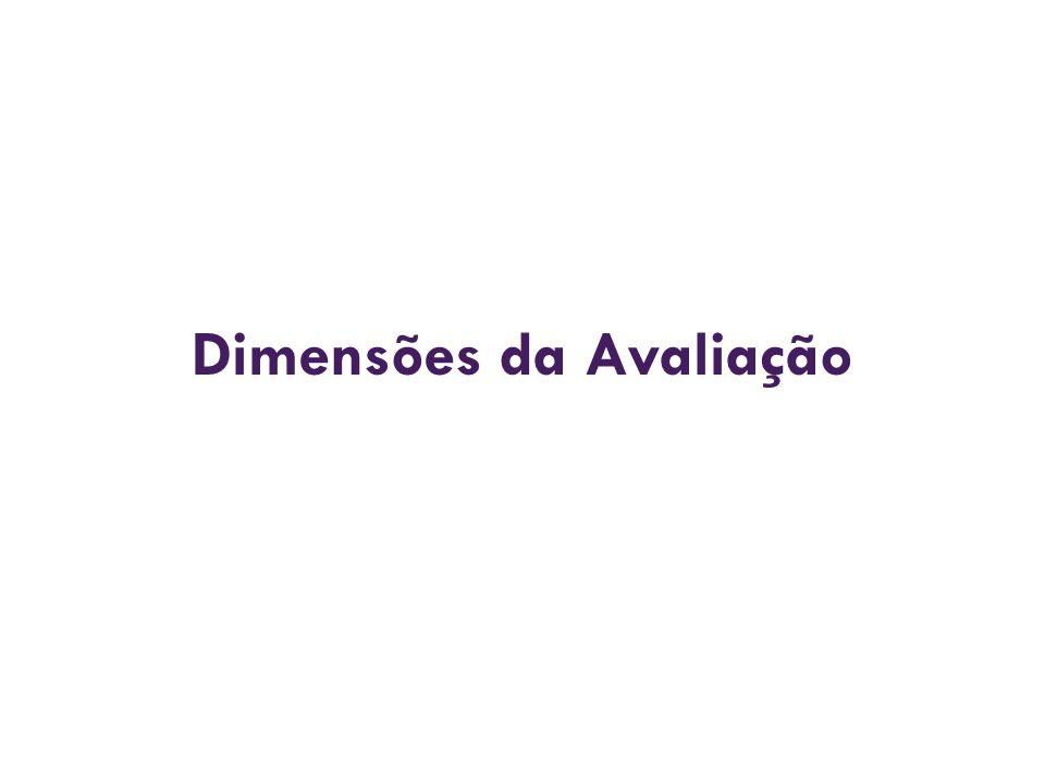 Dimensões da Avaliação