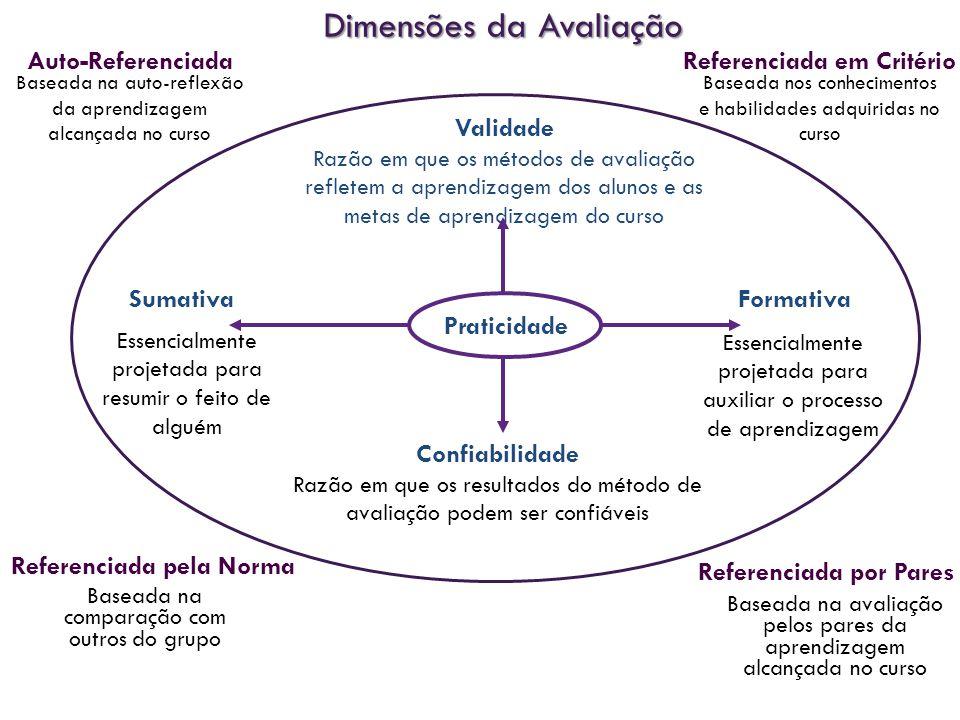 FormativaSumativa Confiabilidade Razão em que os resultados do método de avaliação podem ser confiáveis Validade Razão em que os métodos de avaliação