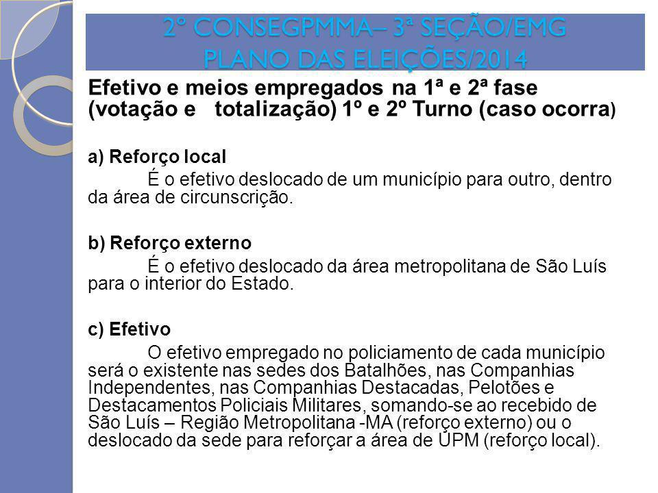 2º CONSEGPMMA– 3ª SEÇÃO/EMG PLANO DAS ELEIÇÕES/2014 Efetivo e meios empregados na 1ª e 2ª fase (votação e totalização) 1º e 2º Turno (caso ocorra ) a)