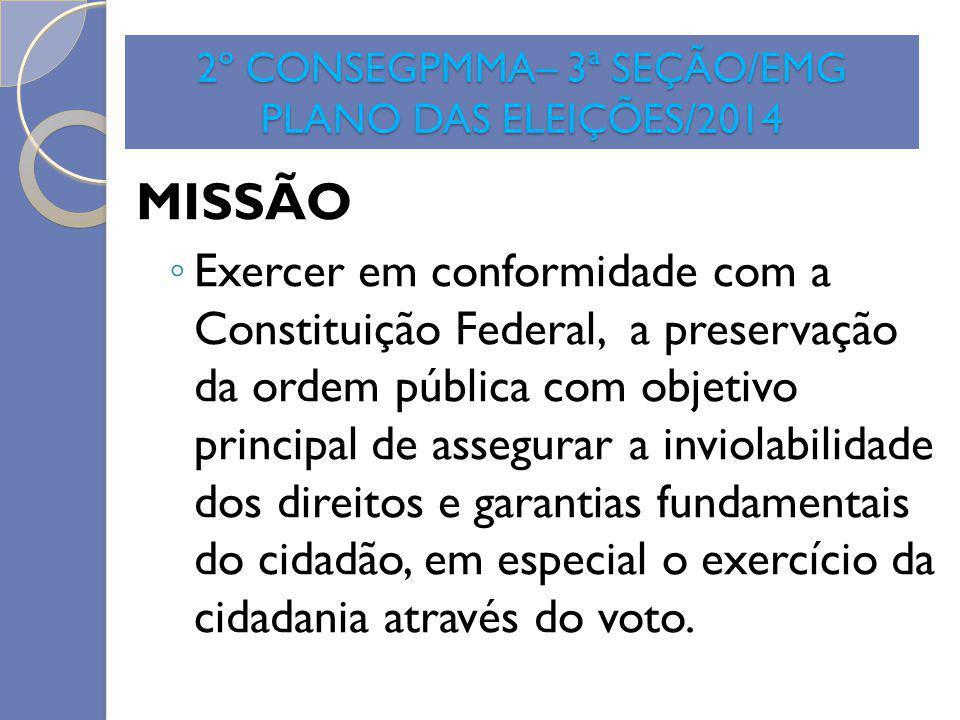 2º CONSEGPMMA– 3ª SEÇÃO/EMG PLANO DAS ELEIÇÕES/2014 MISSÃO ◦ Exercer em conformidade com a Constituição Federal, a preservação da ordem pública com ob