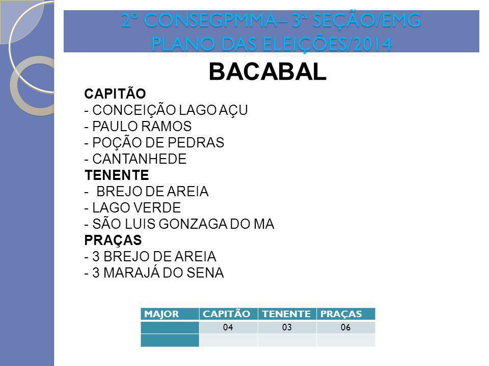 2º CONSEGPMMA– 3ª SEÇÃO/EMG PLANO DAS ELEIÇÕES/2014 MAJORCAPITÃOTENENTEPRAÇAS 040306 BACABAL CAPITÃO - CONCEIÇÃO LAGO AÇU - PAULO RAMOS - POÇÃO DE PED