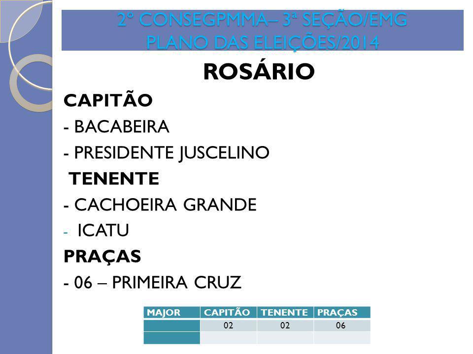 2º CONSEGPMMA– 3ª SEÇÃO/EMG PLANO DAS ELEIÇÕES/2014 ROSÁRIO CAPITÃO - BACABEIRA - PRESIDENTE JUSCELINO TENENTE - CACHOEIRA GRANDE - ICATU PRAÇAS - 06