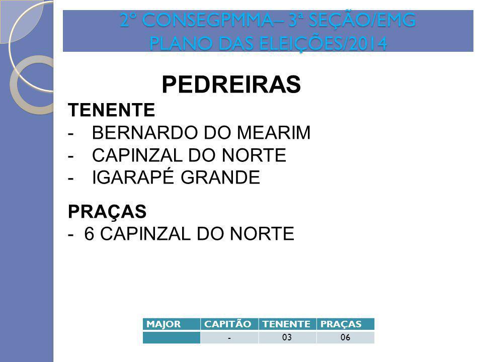2º CONSEGPMMA– 3ª SEÇÃO/EMG PLANO DAS ELEIÇÕES/2014 MAJORCAPITÃOTENENTEPRAÇAS -0306 PEDREIRAS TENENTE -BERNARDO DO MEARIM -CAPINZAL DO NORTE -IGARAPÉ