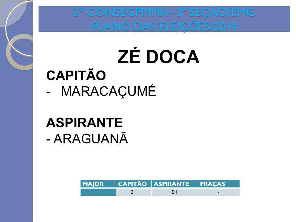 2º CONSEGPMMA– 3ª SEÇÃO/EMG PLANO DAS ELEIÇÕES/2014 ZÉ DOCA CAPITÃO -MARACAÇUMÉ ASPIRANTE - ARAGUANÃ MAJORCAPITÃOASPIRANTEPRAÇAS 01 -