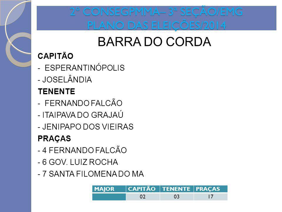 2º CONSEGPMMA– 3ª SEÇÃO/EMG PLANO DAS ELEIÇÕES/2014 BARRA DO CORDA CAPITÃO - ESPERANTINÓPOLIS - JOSELÂNDIA TENENTE - FERNANDO FALCÃO - ITAIPAVA DO GRA