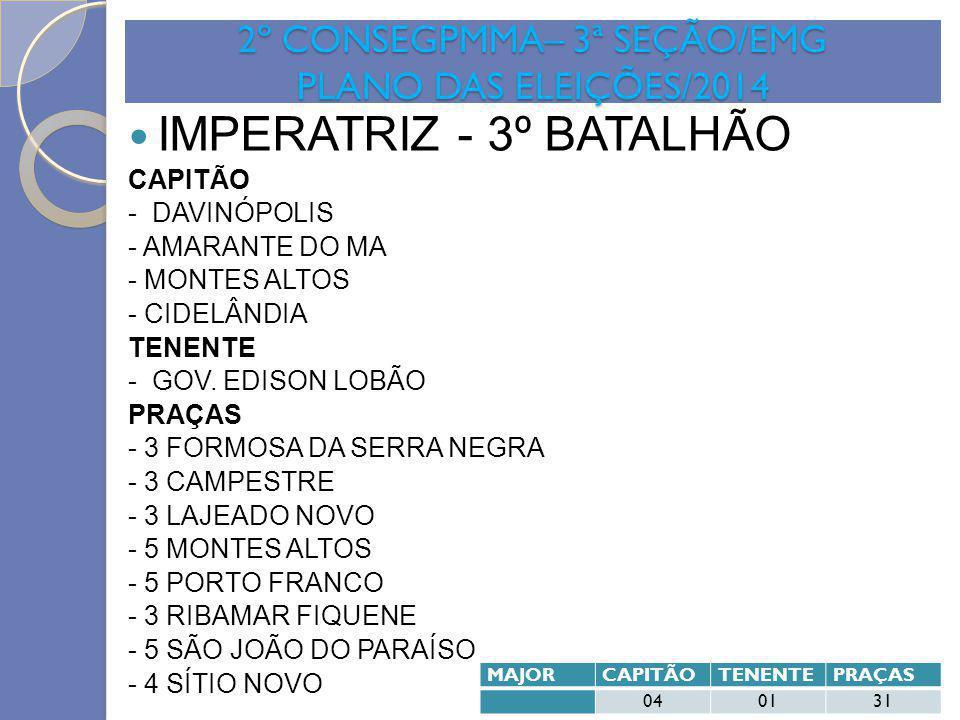 2º CONSEGPMMA– 3ª SEÇÃO/EMG PLANO DAS ELEIÇÕES/2014 IMPERATRIZ - 3º BATALHÃO CAPITÃO - DAVINÓPOLIS - AMARANTE DO MA - MONTES ALTOS - CIDELÂNDIA TENENT