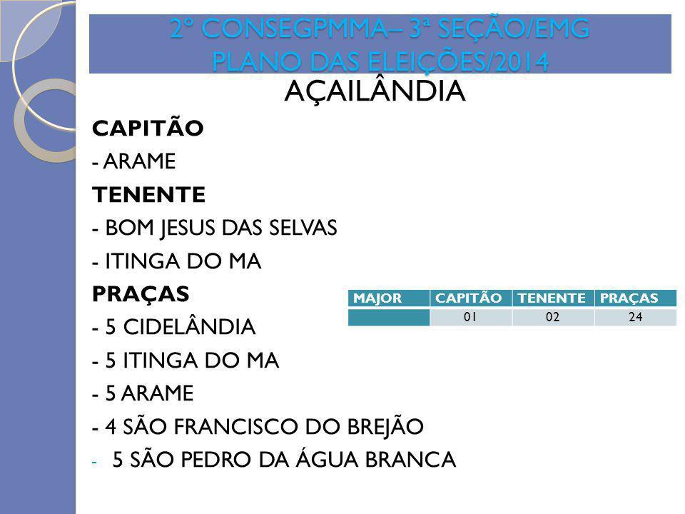 2º CONSEGPMMA– 3ª SEÇÃO/EMG PLANO DAS ELEIÇÕES/2014 AÇAILÂNDIA CAPITÃO - ARAME TENENTE - BOM JESUS DAS SELVAS - ITINGA DO MA PRAÇAS - 5 CIDELÂNDIA - 5