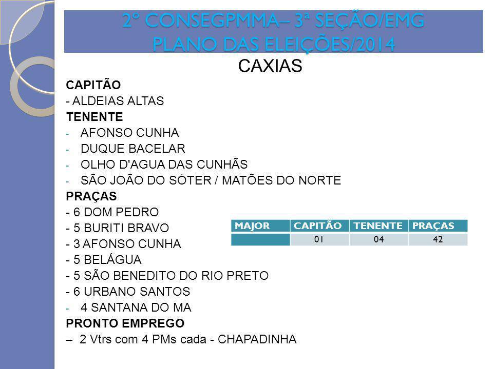 2º CONSEGPMMA– 3ª SEÇÃO/EMG PLANO DAS ELEIÇÕES/2014 CAXIAS CAPITÃO - ALDEIAS ALTAS TENENTE - AFONSO CUNHA - DUQUE BACELAR - OLHO D'AGUA DAS CUNHÃS - S