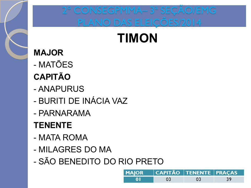 2º CONSEGPMMA– 3ª SEÇÃO/EMG PLANO DAS ELEIÇÕES/2014 TIMON MAJOR - MATÕES CAPITÃO - ANAPURUS - BURITI DE INÁCIA VAZ - PARNARAMA TENENTE - MATA ROMA - M