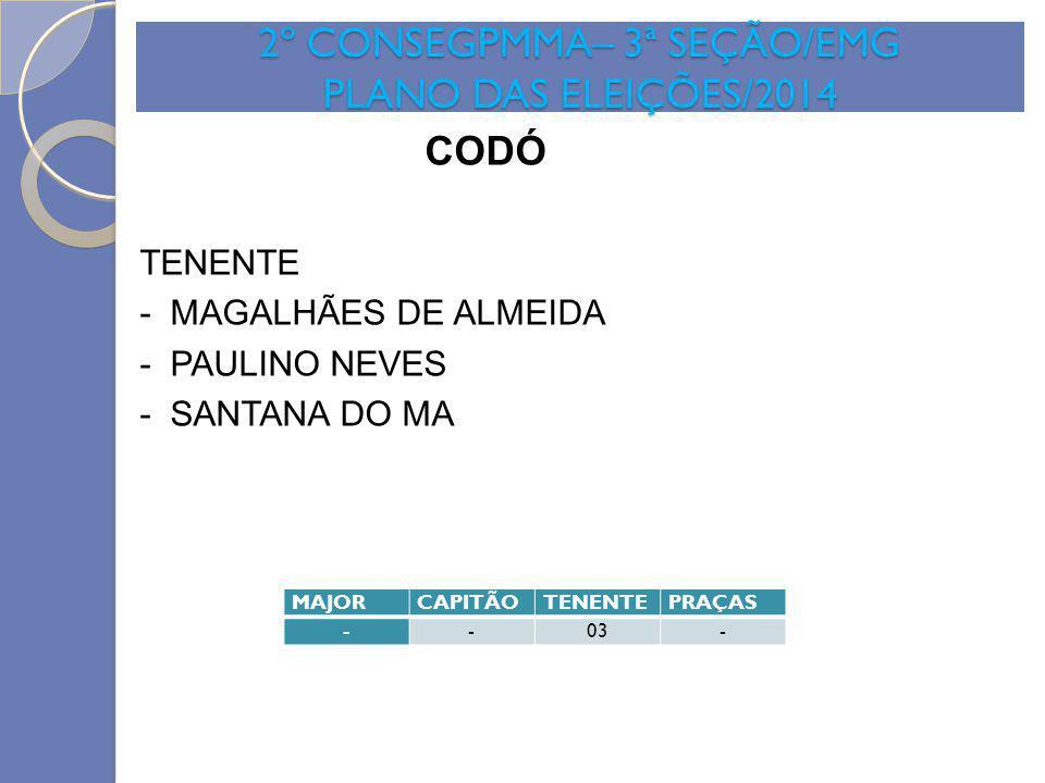 2º CONSEGPMMA– 3ª SEÇÃO/EMG PLANO DAS ELEIÇÕES/2014 CODÓ TENENTE - MAGALHÃES DE ALMEIDA - PAULINO NEVES - SANTANA DO MA MAJORCAPITÃOTENENTEPRAÇAS --03