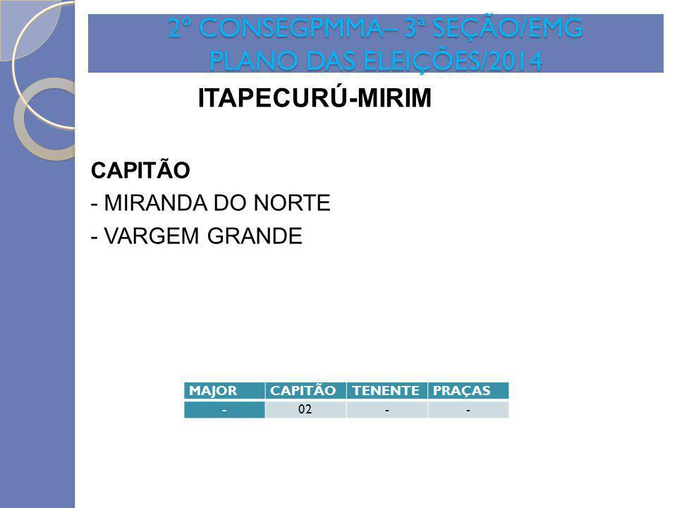 2º CONSEGPMMA– 3ª SEÇÃO/EMG PLANO DAS ELEIÇÕES/2014 ITAPECURÚ-MIRIM CAPITÃO - MIRANDA DO NORTE - VARGEM GRANDE MAJORCAPITÃOTENENTEPRAÇAS -02--
