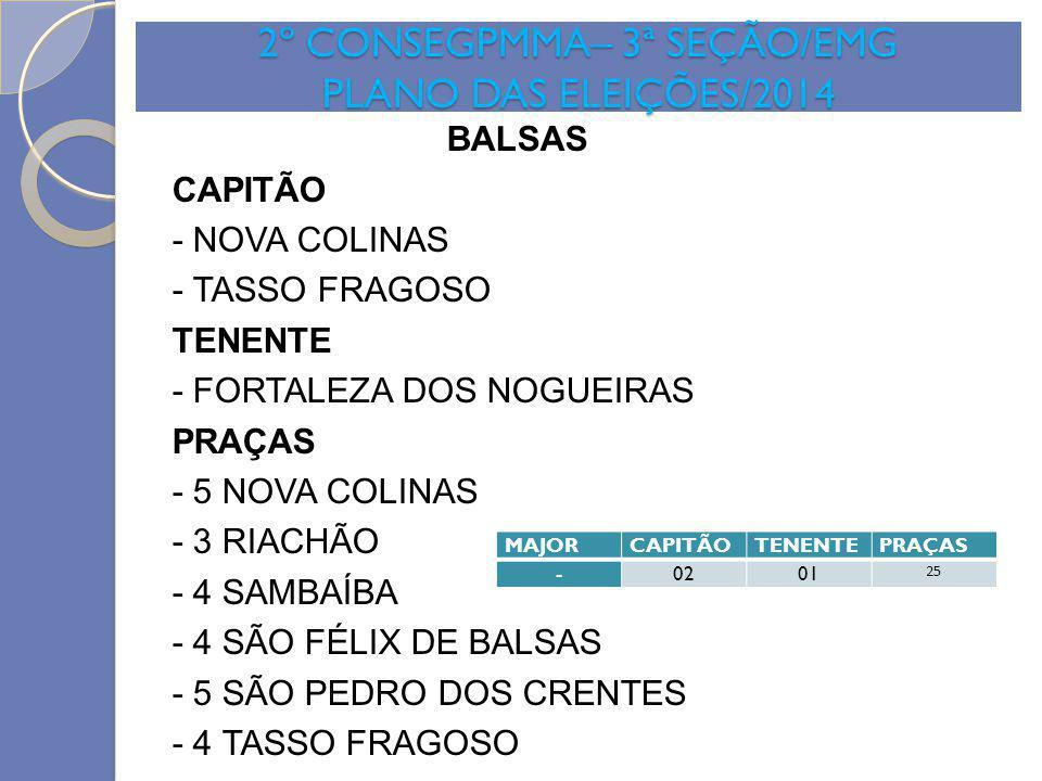 2º CONSEGPMMA– 3ª SEÇÃO/EMG PLANO DAS ELEIÇÕES/2014 BALSAS CAPITÃO - NOVA COLINAS - TASSO FRAGOSO TENENTE - FORTALEZA DOS NOGUEIRAS PRAÇAS - 5 NOVA CO